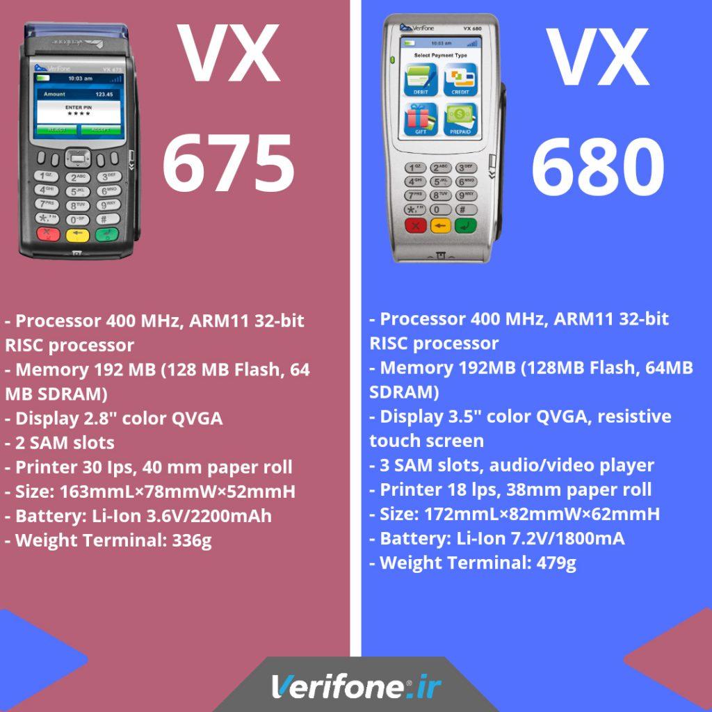 مقایسه وریفون 675 و وریفون 680